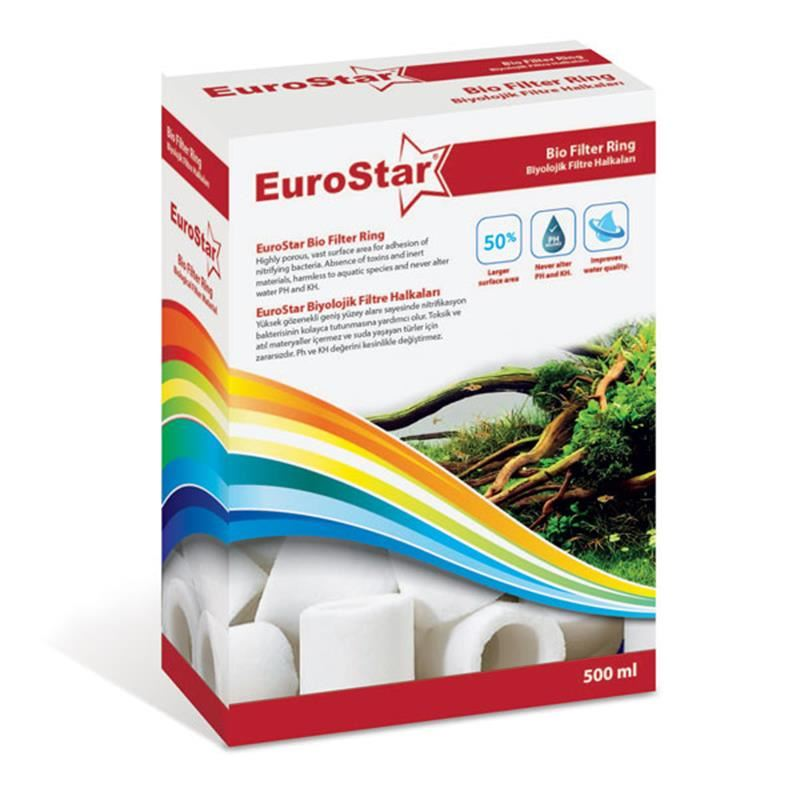 Eurostar Bio Glass Ring Seramik 500 Ml
